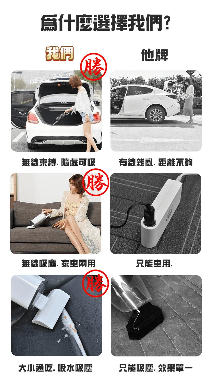 【無線車用吸塵器】